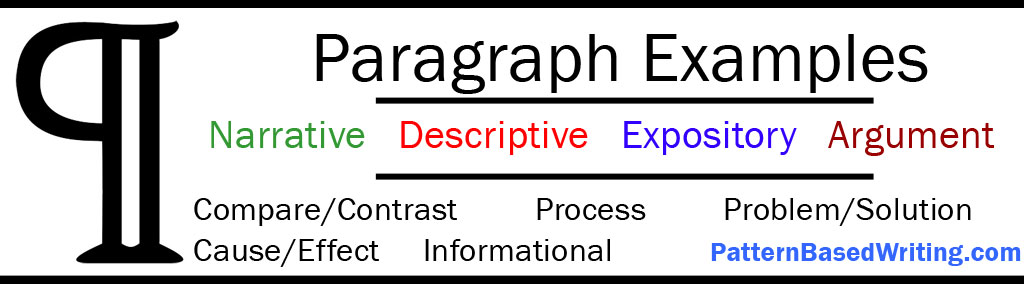 Paragraph examples narrative persuasive descriptive and many